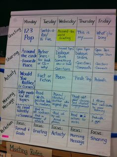 Responsive Classroom Morning Meeting Ideas!
