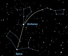 """Follow the arc (of the handle of the Big Dipper) to Arcturus and speed on to Spica. Arcturus is the brightest star in Bootes (the kite-shaped constellation). Once you find bright Spica, you have Virgo. """"Virgo the Maiden"""" http://www.bellaonline.com/articles/art183332.asp"""