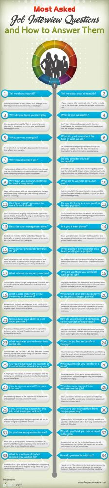 Interview Tips...another for my kids!