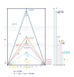 pascal 39 s triangle mathlete corner | fibonacci and