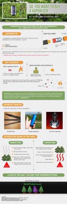 Vaporizer 101 for th