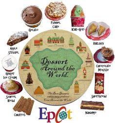 New goal. Instead of eating or drinking around the world, DESSERT around the world.