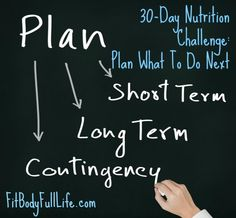 30-Day Nutrition Challenge: Plan What to Do Next from Fit Body Full Life