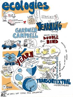 Ecology of Yearning [visual notes] @gardnercampbell keynote #opened12 by giulia.forsythe, via Flickr
