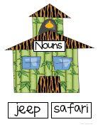 Nouns, Adjectives, & Verbs