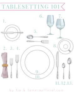 how to set the perfect table.