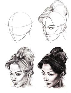 how to draw a face, the key is in the measurements