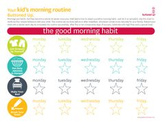 Kid's Morning Routine Chart. Use this chart to reinforce four simple behaviors with your child. The routine can be done before or after breakfast, whichever comes more naturally for your family. Reward your child with a sticker each day he completes his routine successfully. After five or ten consecutive days of success, celebrate with high-fives and a special treat.