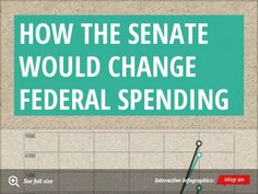 Infographic: How the Senate would change federal spending.  As opposed to the House, the Senate would cut spending by $46.8 billion annually if all non-overlapping proposals were enacted. This data comes from NTU Foundation's BillTally report on the first half of 2013.