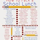{Printable} How To Pack a School Lunch