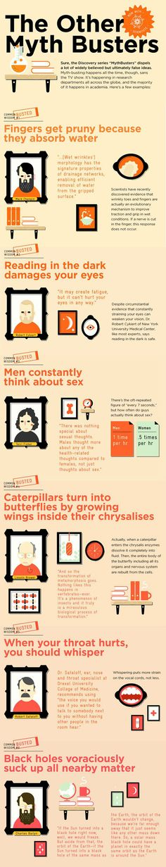 Common Myths Busted