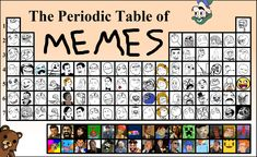 Ah yes, how handy.  The Periodic Table of Memes.