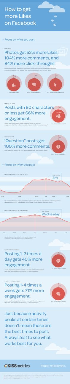 What Are Some Tips To Get More Facebook Likes? #infographic