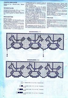Gorgeous filet crochet borders with charts
