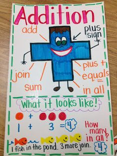 Good one math anchor charts, bright kindergarten classroom, anchor charts for first grade, teaching posters, addition anchor charts, first grade charts, anchor charts addition, addit anchor, math journals