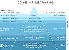 clayt, edegem, bewaardoo, fac, learn, educ, cone, counsel, brain