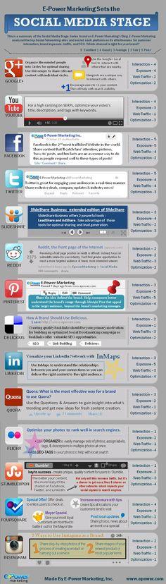 Продвижение сайтов в Барселоне, Испании, Европе и России ! Эксклюзивный сервис от компании SEOBCN мы находимся в Барселоне http://nensi.net/trust_sites/