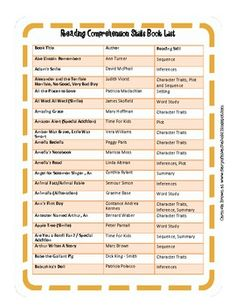 Reading Comprehension Skills Book List -- lists book and the skills they can reinforce