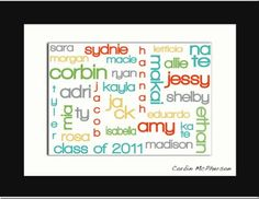 Use Wordle for class list and then frame to display...I am so doing this. LOVE Wordle!