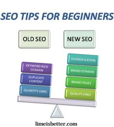 Search Engine Optimiztion techniques are constantly changing. What worked last year might be ineffective now.  More SEO ideas at http://getonthemap.us #573tips