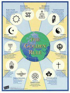 Interfaith Wisdom