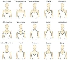 Guide to Dress Necklines from Paper Blog.