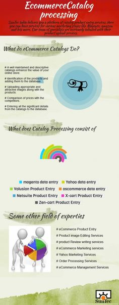 #Ecommerce Catalog Processing