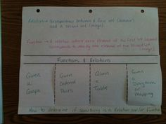 Simplifying Radicals: Relations and Functions Foldable