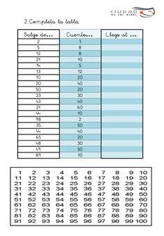 Tablas de numeración