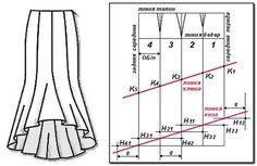 Falda: modelos, patrones muchos patrones