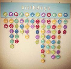 family birthday reminder board sign | Custom Family Calendar Birthday Reminder made to by wright4design