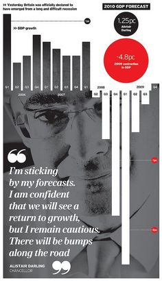 Alistair Darling infographic