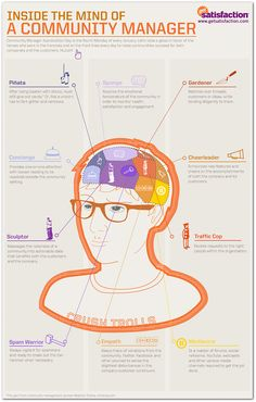 Peek inside the mind of a community manager | Articles | Home