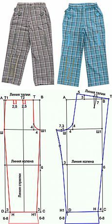 Сшить простые штаны на резинке 23