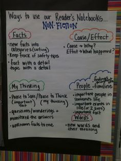 Creating voice in non-fiction writing   Thinking Stems...