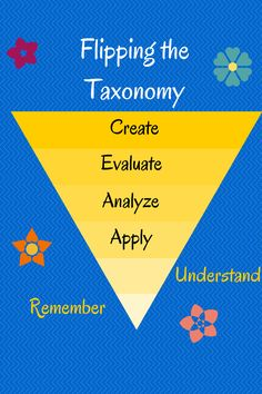 Teaching with Technology: Bloom's Taxonomy in the Flipped Classroom