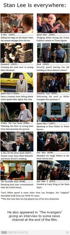 Stan Lee is win.