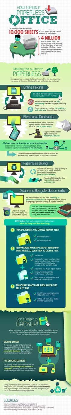 Make a Paperless Office1 How to Make a Paperless Office and Workplace