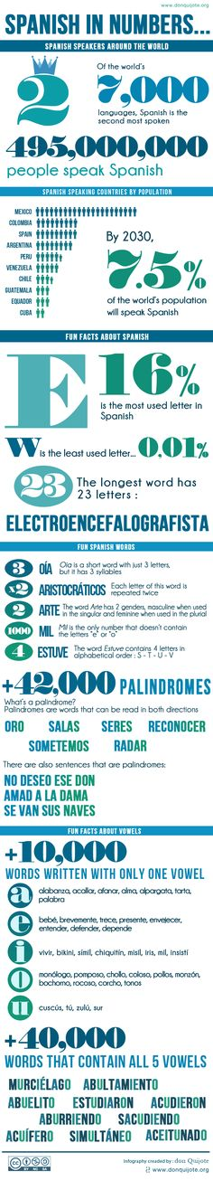 #Infographic The Spanish Language in Numbers #Spanish