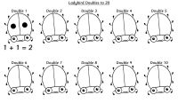 Ladybird Doubles to 10 worksheet (KS1) - Detailed item view - Primary ...