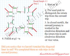 Kasuti Embroidery Tutorial: Free Online Kasuti Embroidery Tutorial Sample 2.1 - Two Tier Motif