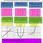 I use this activity in my Algebra 1 class at the end of the year to compare basic properties of the three types of functions covered throughout the...