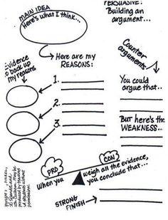 For teaching persuasive essays classroom, idea, persuas write, school, graphic organizers, persuasive writing, ela, educ, teach