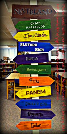 Fun idea!  Markers for the setting of the stories the students read.