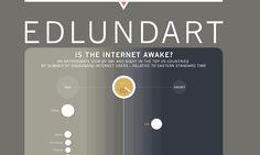 web design, weight loss, interact infograph, hcg weight, internet awak, web tasarım