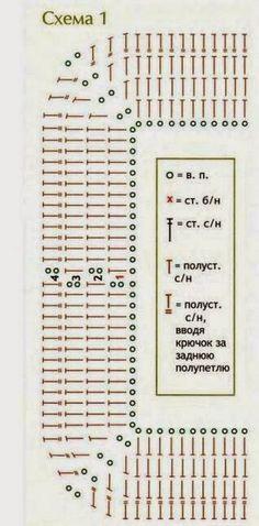 Расчеты для вязания квадратной кокетки крючком 461