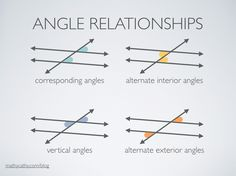 TOUCH this image: Angle Relationships Thinglink by MathyCathy