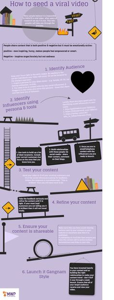 How to Seed a Viral Video – Infographic