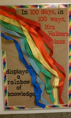 Jan. 2013 Mrs. Walker's 1st grade 100 days of school bulletin board.