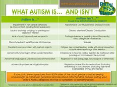 What Autism Isn't ... Red Flags for Mitochondrial Disease